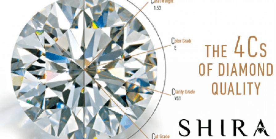 The_4_Cs_-_Diamond_Cut_-_Diamond_Clarity_-_Diamond_Color_-_Diamond_Carat_Weight_-_Shira_Diamonds_in_Dallas